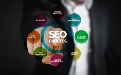 Benefits of Hiring an Atlanta SEO Agency for Your Business Website